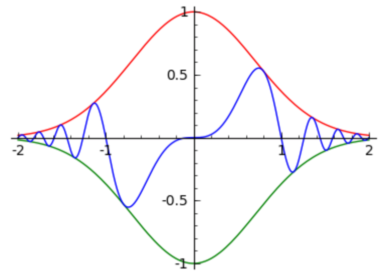 Lecture 25: Two Dimensional Plots — Introduction to Symbolic
